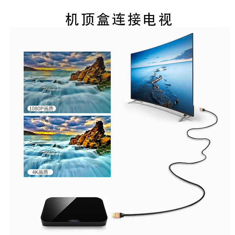 晶华 合金HDMI线2.0版 4K数字高清3D视频线H103K电脑连接线(单位:根)